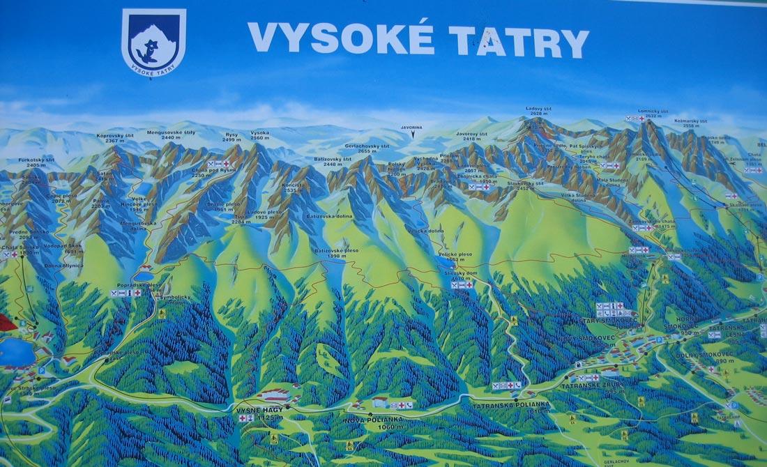hohe tatra karte Landkarte der Hohen Tatra mit der Tatranskamagistrale